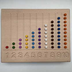Zahlen Tafel von 1-10 in...